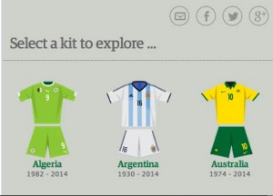 A guide to World Cup uniforms, through the ages. Screenshot from The Guardian.